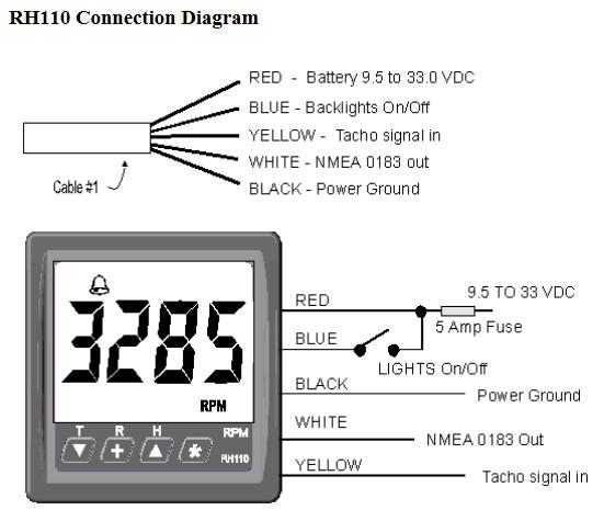 cruzpro digital 55 mm rpm meter  engine hour meter and